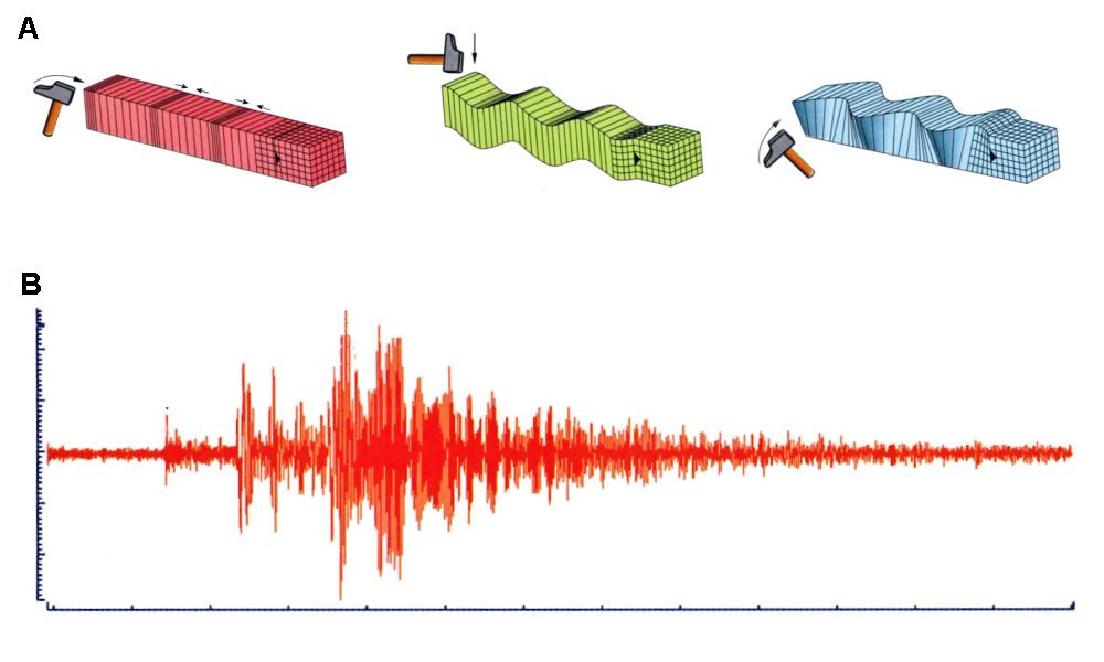 ondes_sismiques2